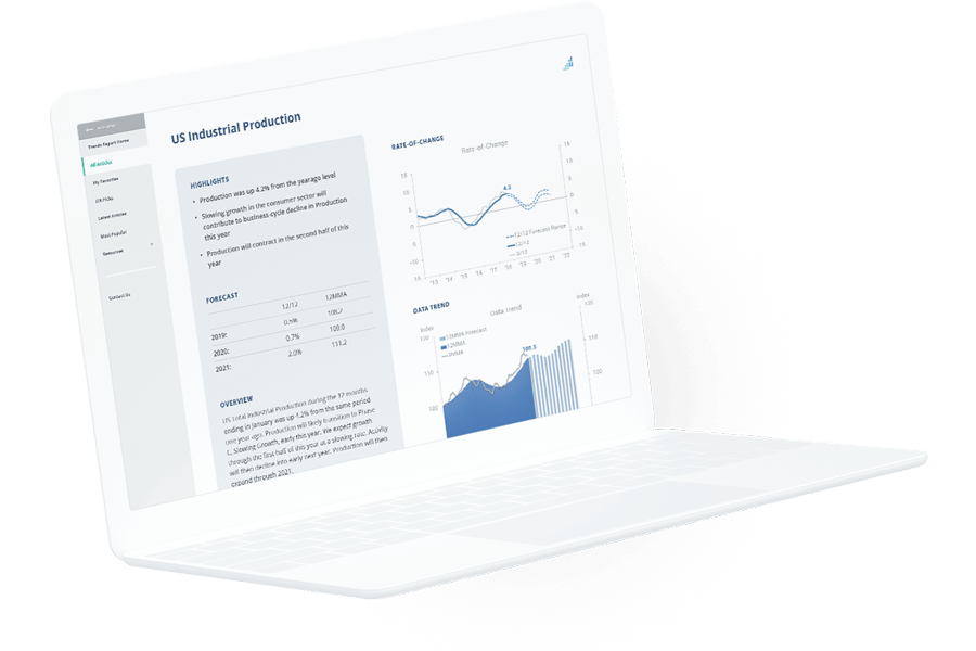 Trends Report | ITR onDemand Trend Reporting Subscription