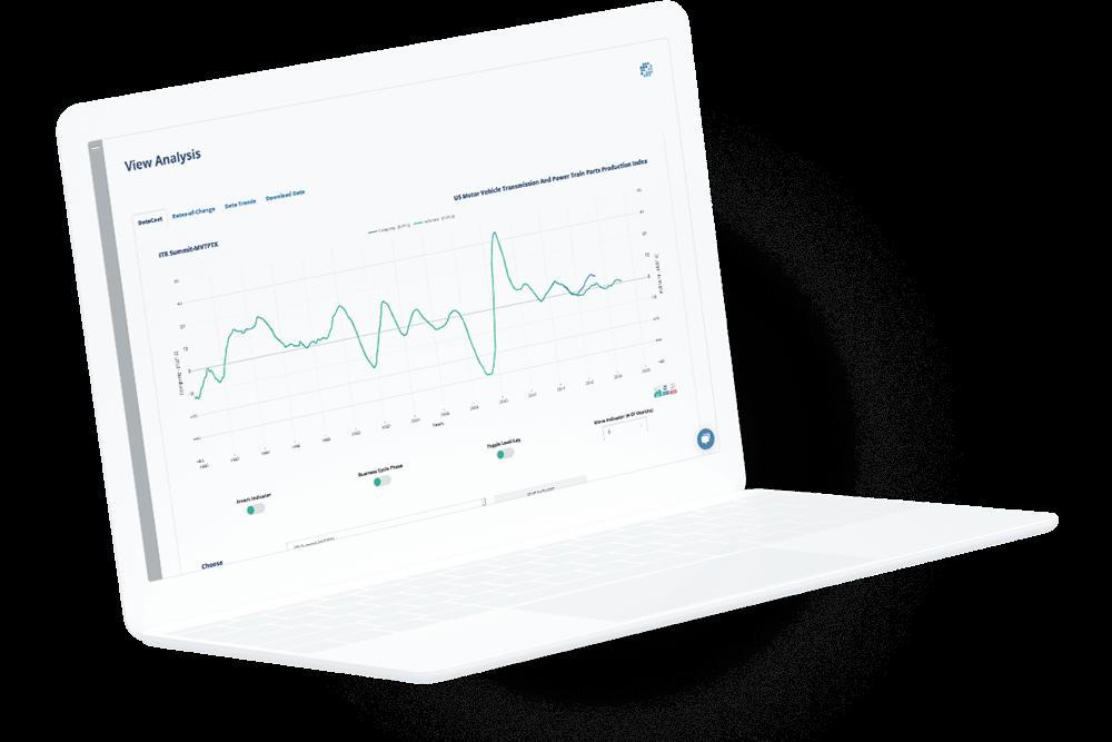 DataCast Chart